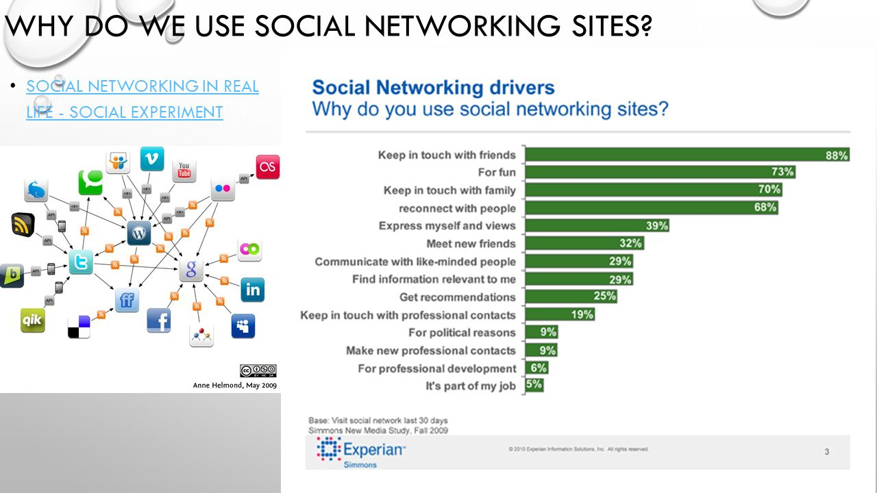 do social networking sites do more More than half (55%) of all online american youths ages 12-17 use online social networking sites, according to a new national survey of teenagers conducted by the pew internet & american life project the survey also finds that older teens, particularly girls, are more likely to use these sites for.