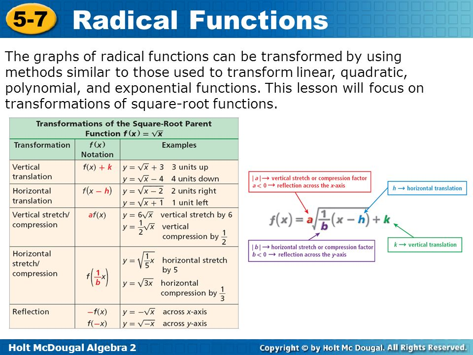 Warm up identify the domain and range of each function ppt download the graphs of radical functions can be transformed by using methods similar to those used to ccuart Gallery