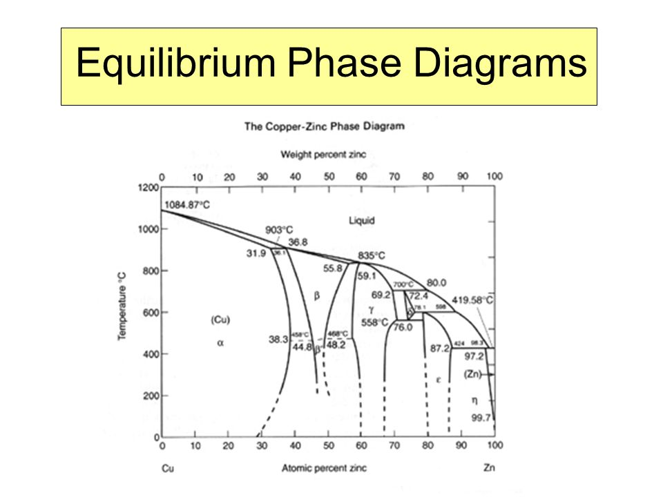Affect of Variables on Recrystallization - ppt video ...