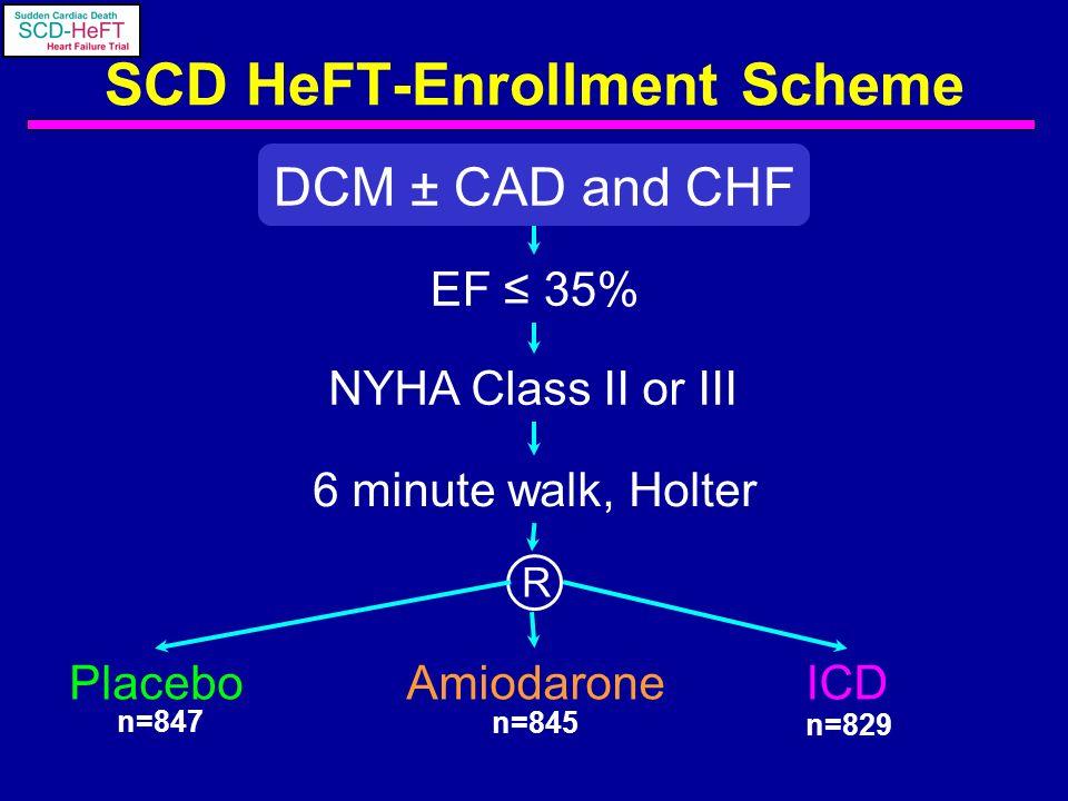 SCD HeFT-Enrollment Scheme