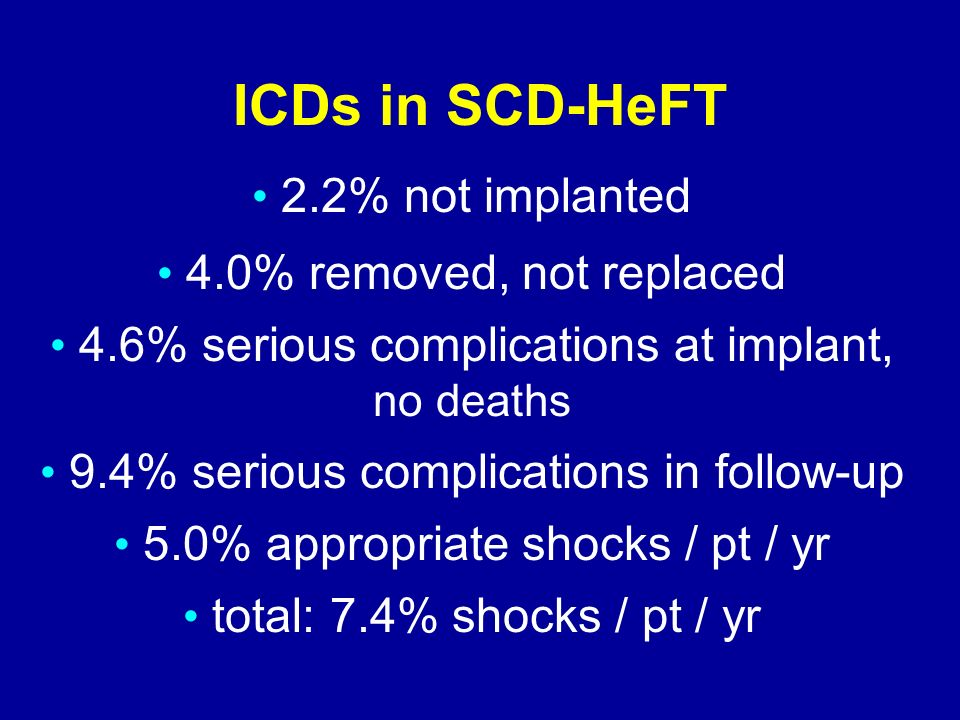 ICDs in SCD-HeFT 2.2% not implanted 4.0% removed, not replaced