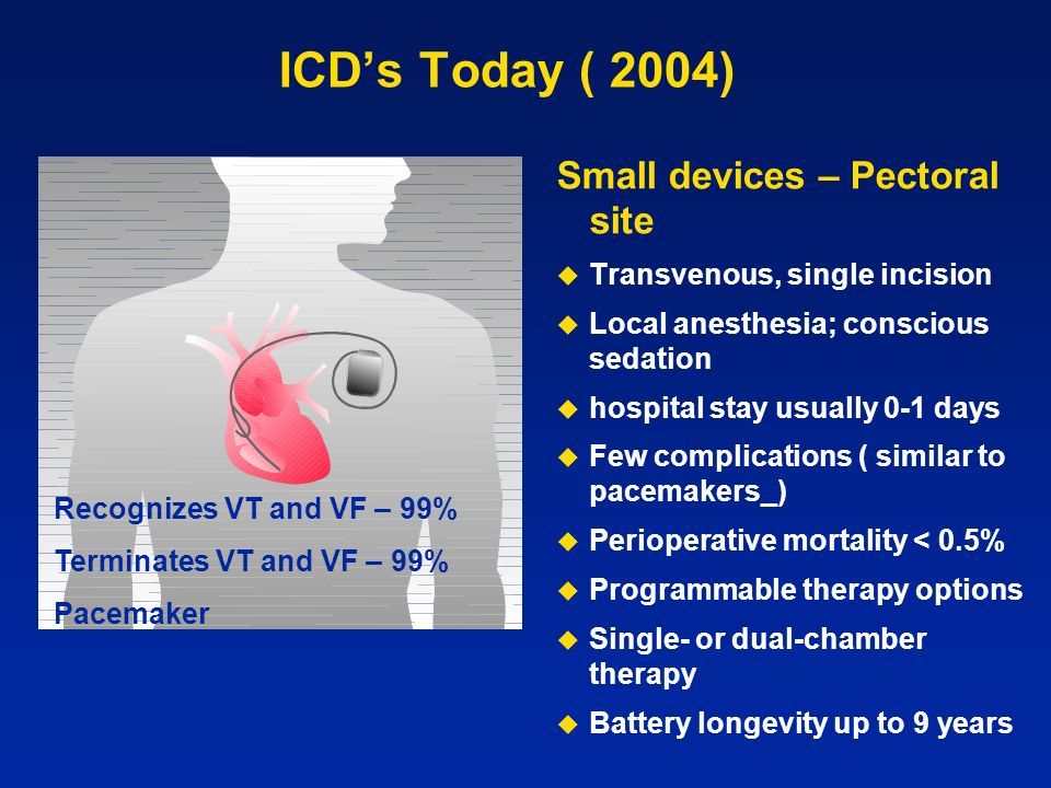 ICD's Today ( 2004) Small devices – Pectoral site