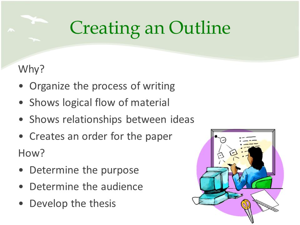 creating a research paper