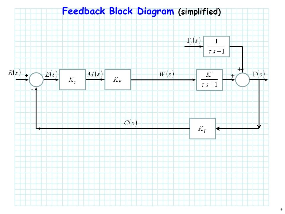 Loopgeneralbig also Block Diagram Simplification Rules together with Rt Hil Definition in addition Px Auxostat Schematic Svg besides Hydraulic Circuits. on process control loop block diagram