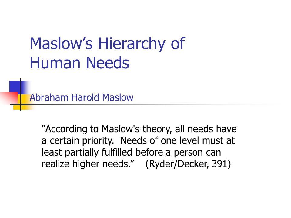 Maslow's Hierarchy of Human Needs Abraham Harold Maslow