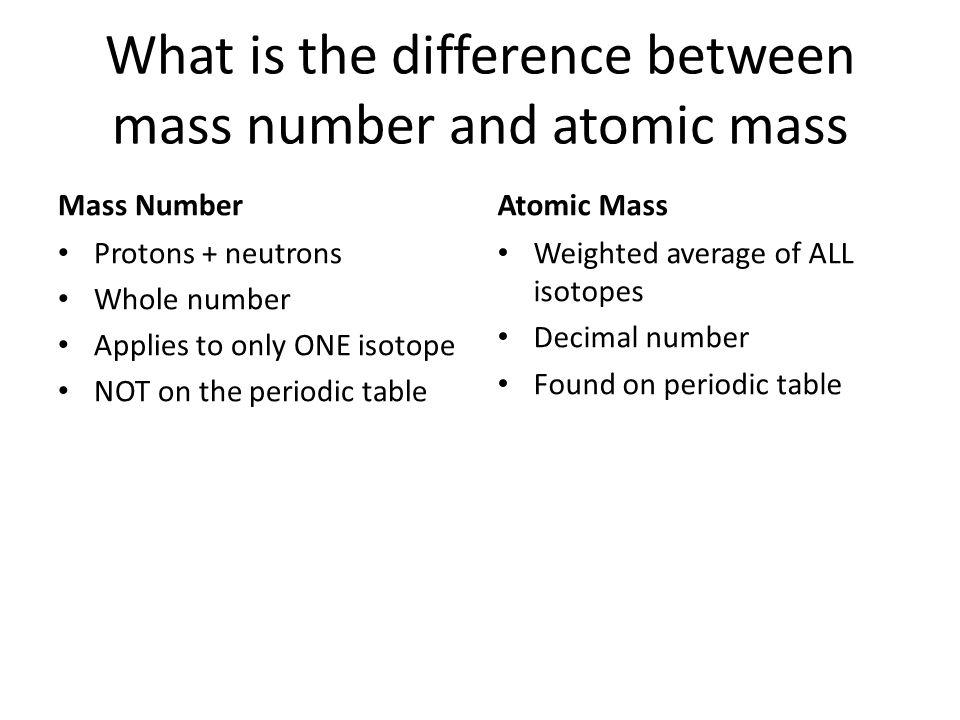 Periodic table atomic mass number on periodic table periodic periodic table atomic mass number on periodic table the basics of atomic structure ppt urtaz Choice Image