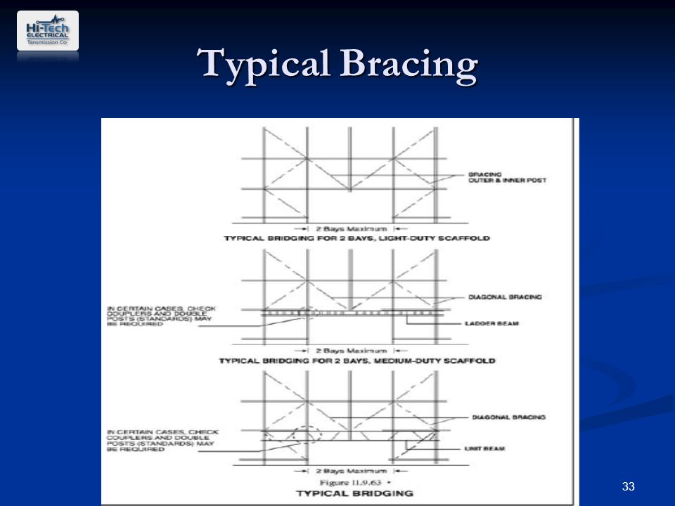 Needle beam scaffold