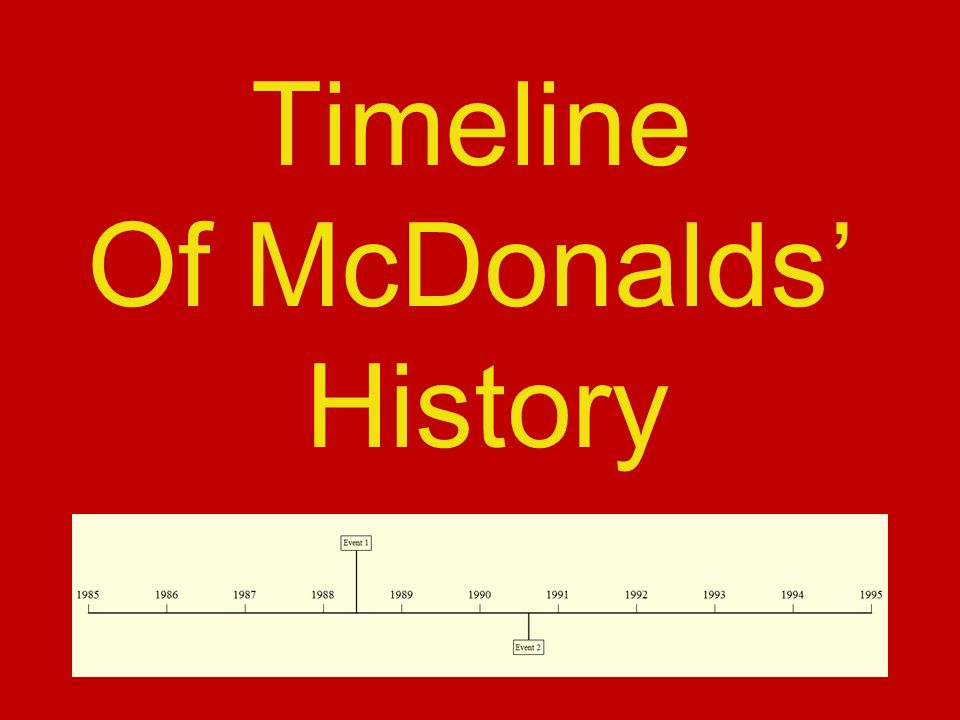 international marketing mac donald s Marketing strategy of mcdonalds the first restaurant opened by mcdonalds company was in san bernardino, california way back in 1948 at this moment, mcdonalds is the world's finest and leading food service company with more than $40 billion sales from 30, 000 outlets all over the world.