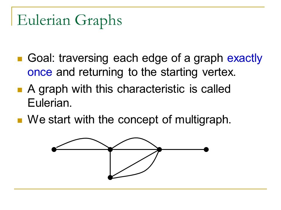how to draw snapshot graph from history graph