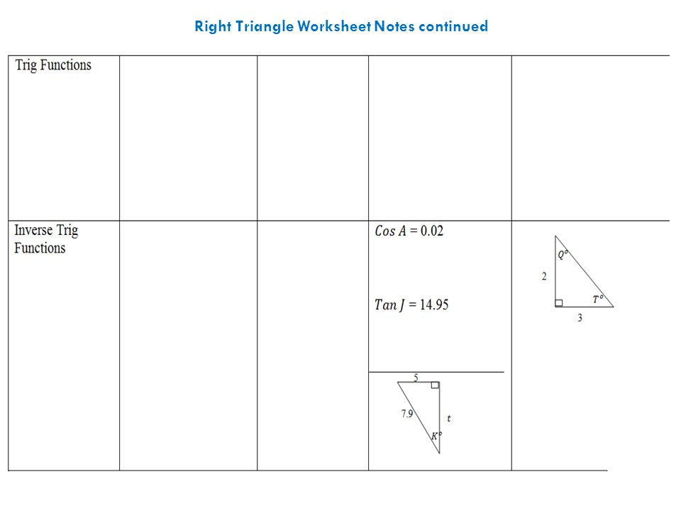 Trigonometry G8 OBJ SWBAT use Basic Trig Functions 83 ppt – Right Triangle Trig Worksheet