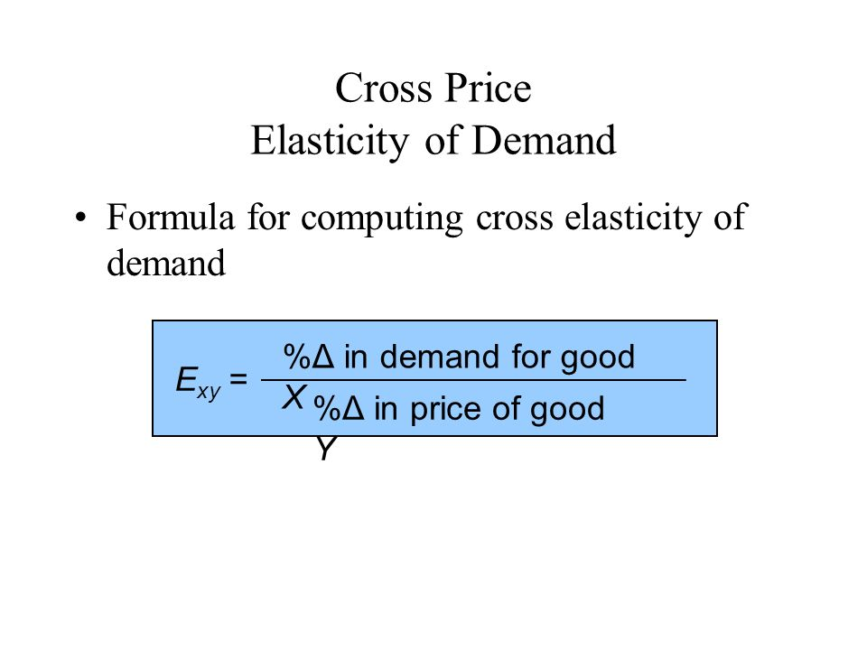 Objectives Express and calculate price elasticity of ...