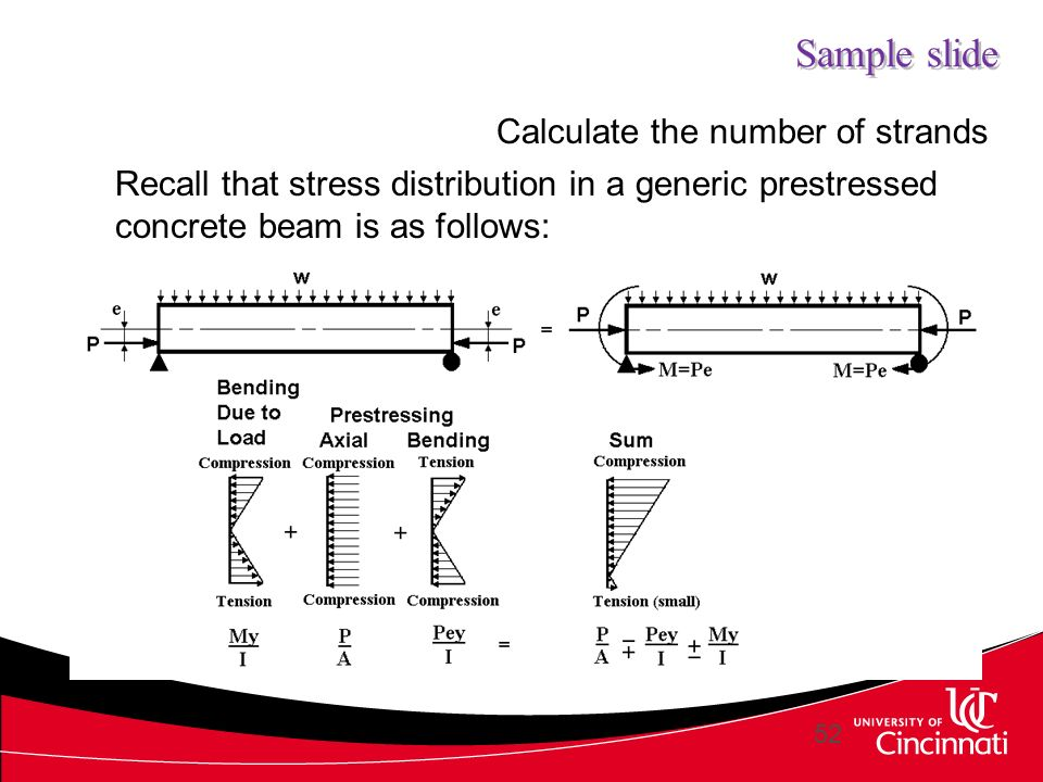 Teaching Prestressed Concrete Design Ppt Video Online
