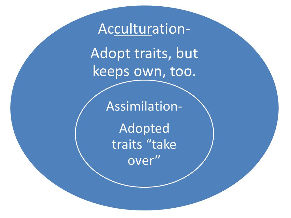 Adopt traits, but keeps own, too.
