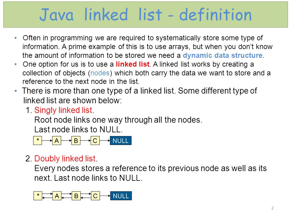 Java linked list. - ppt download