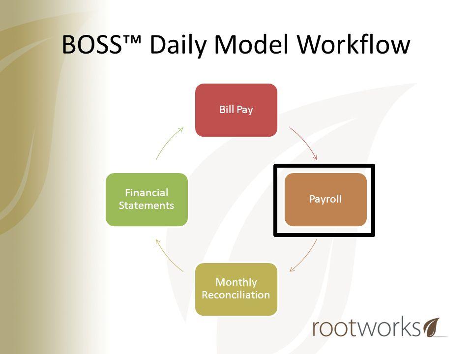 boss delivery model 3 25 15 leah reid education services ppt video online download. Black Bedroom Furniture Sets. Home Design Ideas