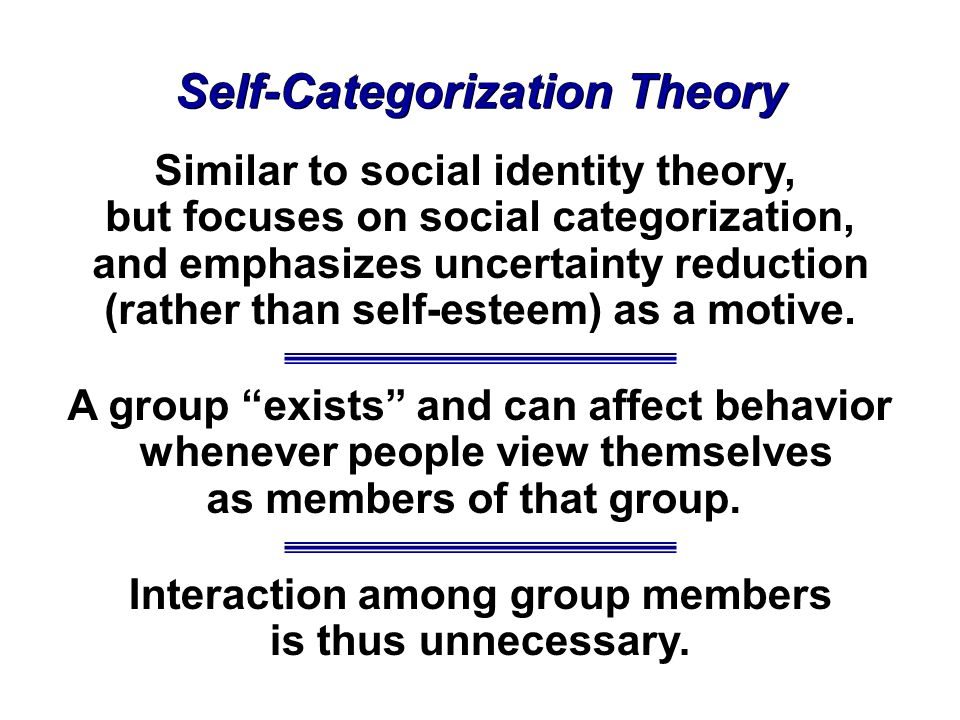 a view on self identity religion and society View help index do i need help self tests  identity self-image, self-concept  identity  fresh takes on society, culture, and the science of personality.