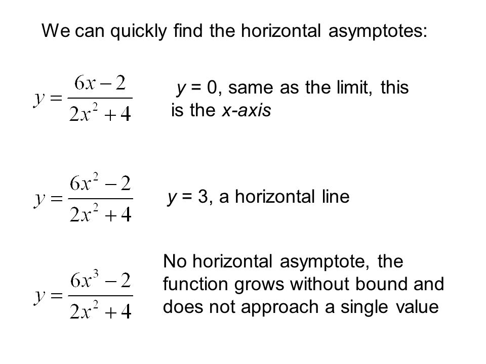 Lets develop a simple method to find infinite limits and we can quickly find the horizontal asymptotes ccuart Choice Image
