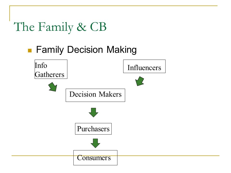 cb decision making Cb our aim is to enhance understanding of individual and organizational  decision-making under conditions of uncertainty we are dedicated to helping  society.