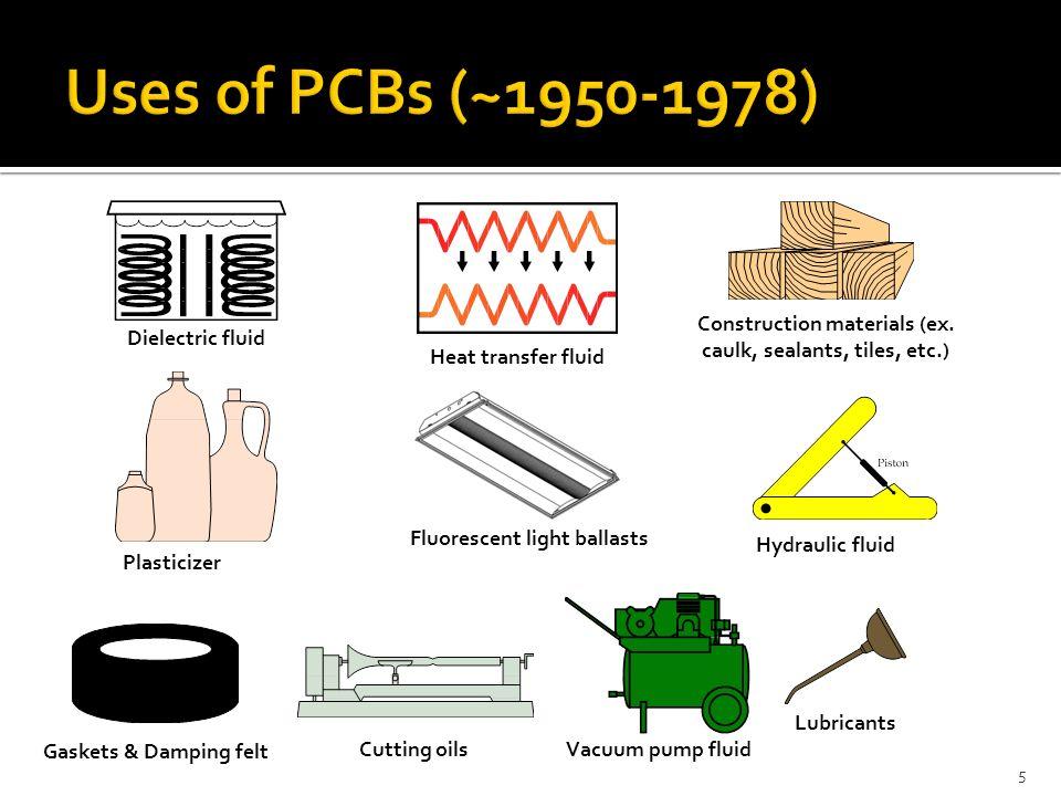Pcb Sampling Building Materials : Rcra expert brownbag series pcbs ppt download