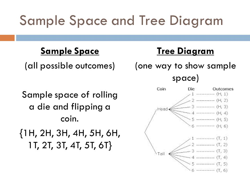 Probability of simple events ppt video online download sample space and tree diagram ccuart Choice Image