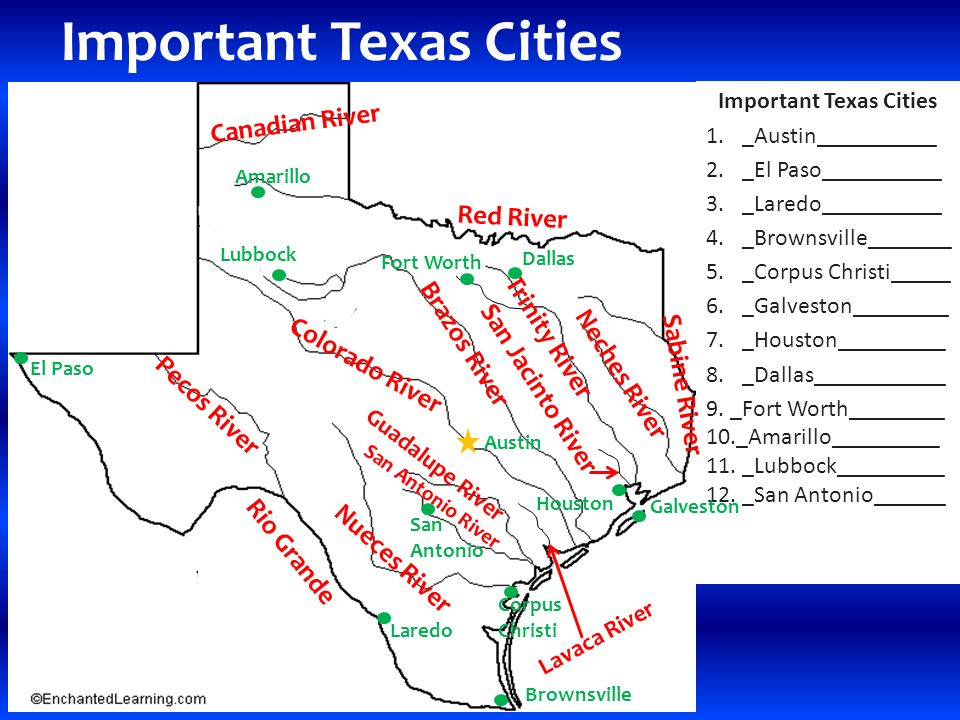 Rivers and cities of texas ppt download for Build on your lot east texas