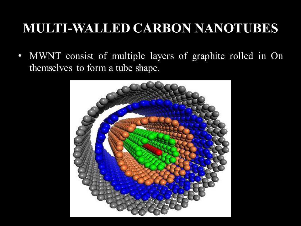 Carbon Nanotubes By Aniket Kanse Ppt Video Online Download