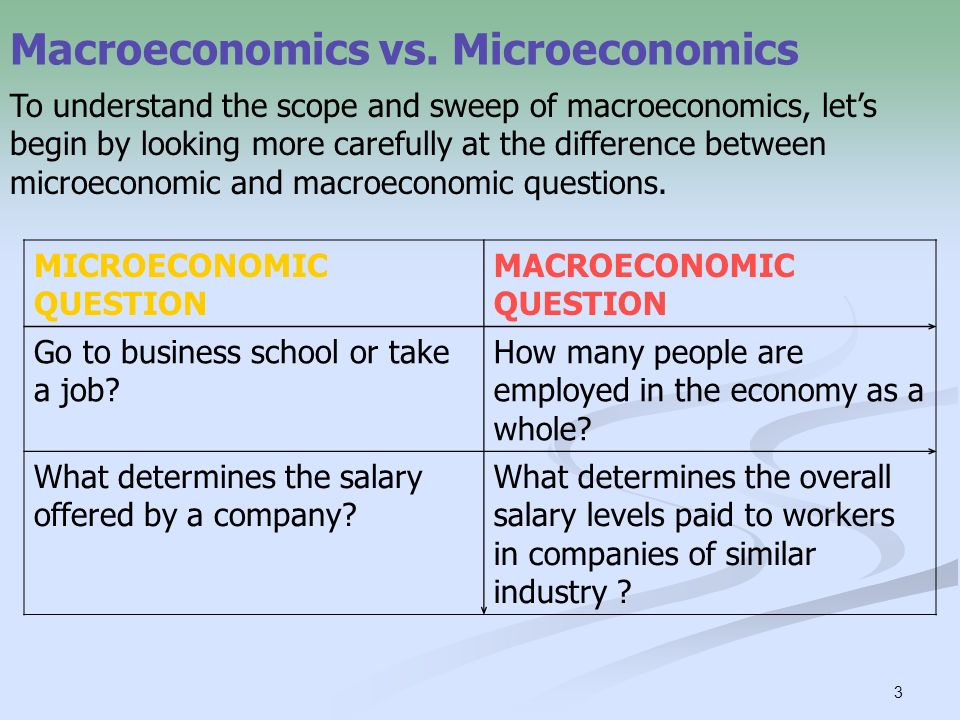 microeconomics basics Microeconomics - basics 1224 words sep 18th, 2011 5 pages reflection on microeconomics class microeconomics is the economic influences that impact at the micro, or firm, rather than macro.
