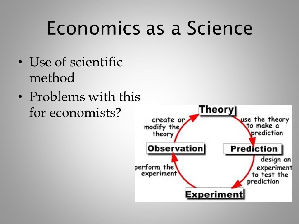 Chapter 2: Thinking Like an Economist - ppt video online download