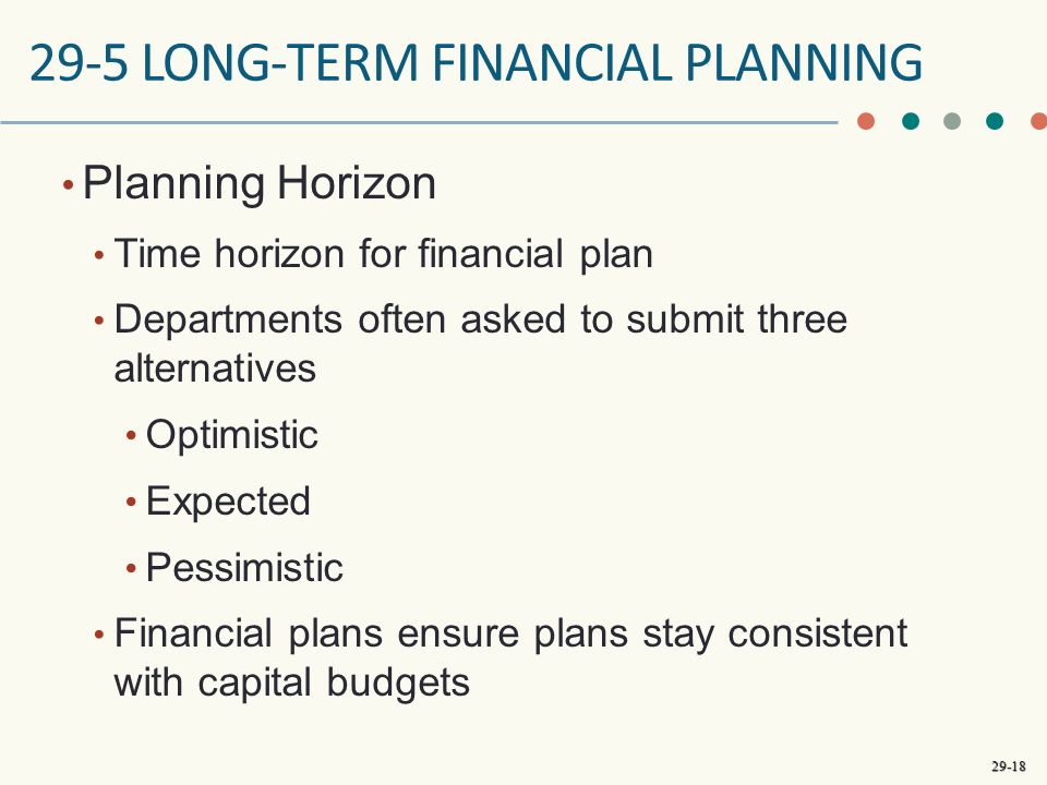 long term financial planning Why municipalities need long-term financial here are four reasons why all municipalities—regardless of their size—should have a long-term financial plan in.