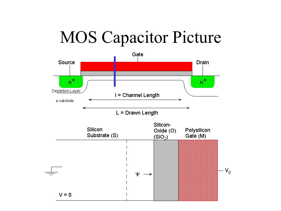 Mos Capacitor Picture Ppt Video Online Download