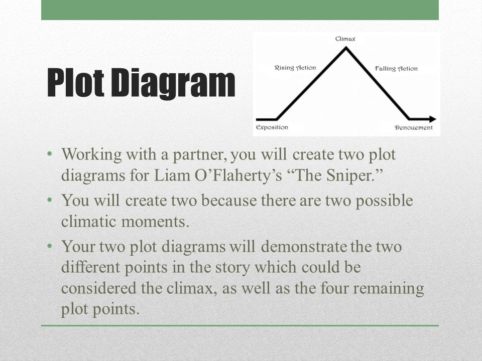 the sniper by liam oflaherty O'flaherty wrote the sniper in limited third-person point of view, in which he  novelist and short-story writer liam o'flaherty was born on august 28, 1898,.