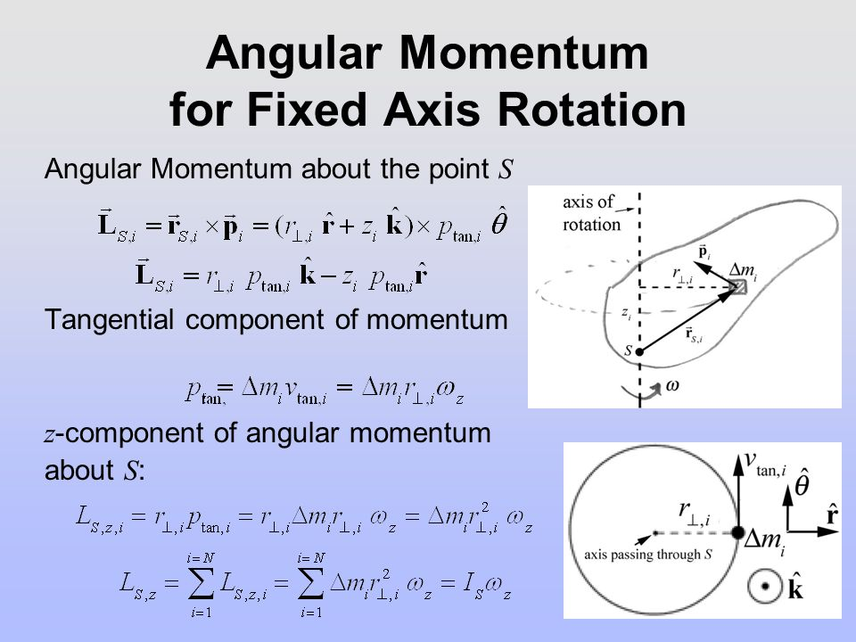 how to teach angular momentum