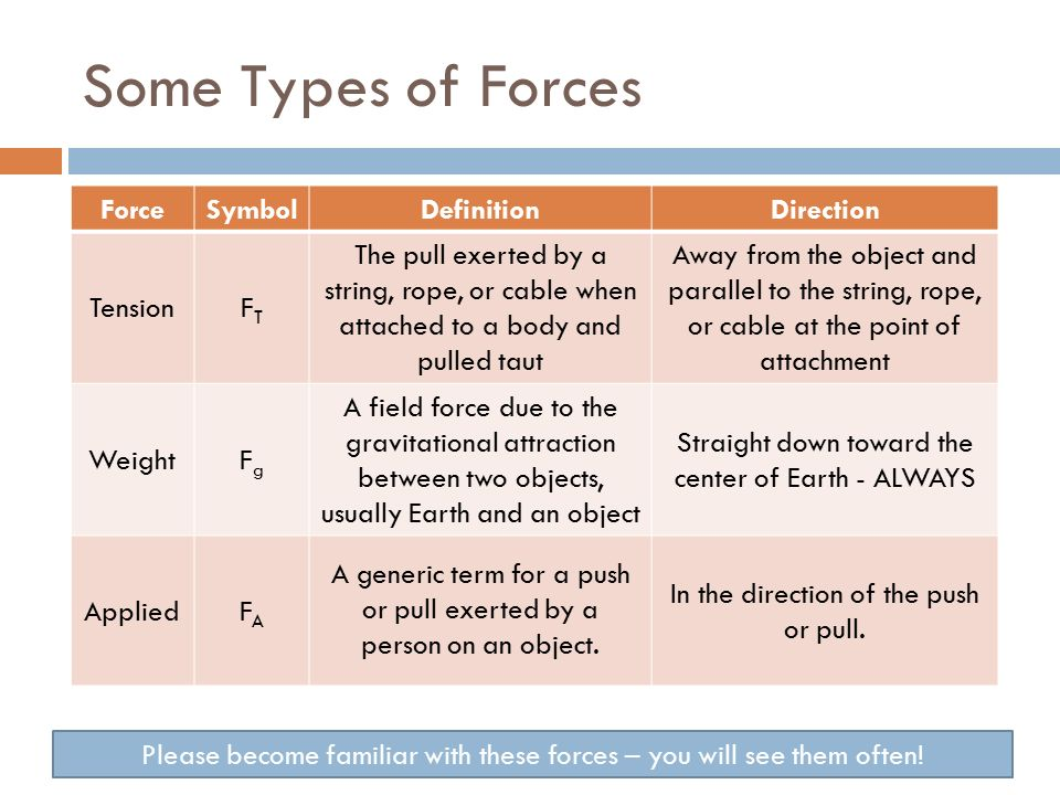 definition of force Force de traînée synonyms, antonyms, french thesaurus dictionary, definition, see also 'à force',avec force',de force',en force', reverso dictionary, french.
