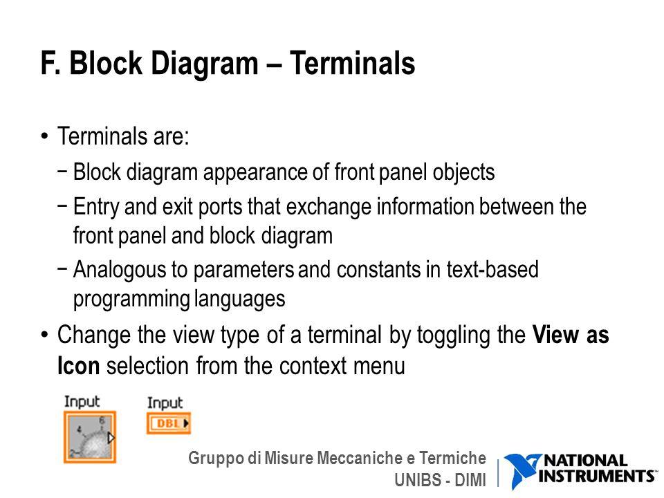 F. Block Diagram – Terminals