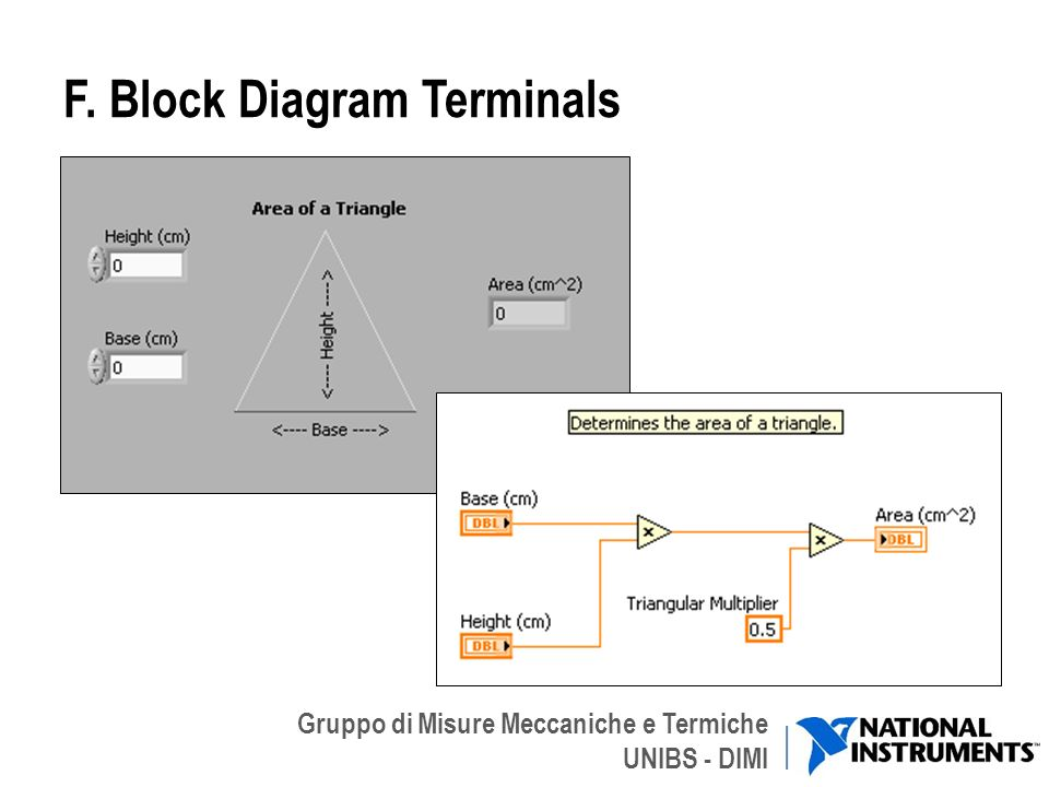 F. Block Diagram Terminals
