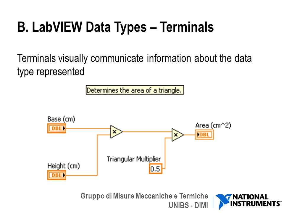 B. LabVIEW Data Types – Terminals