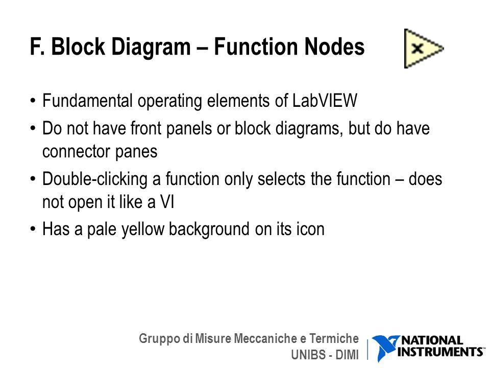 F. Block Diagram – Function Nodes