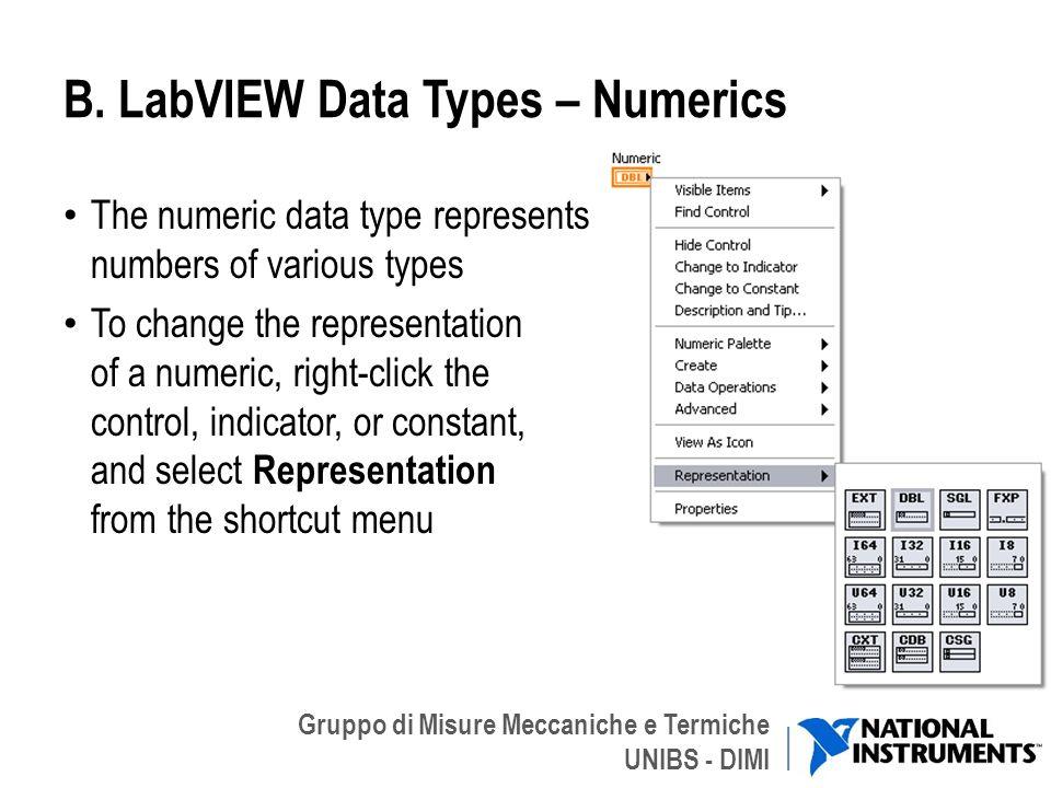 B. LabVIEW Data Types – Numerics