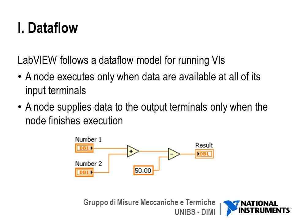I. Dataflow LabVIEW follows a dataflow model for running VIs