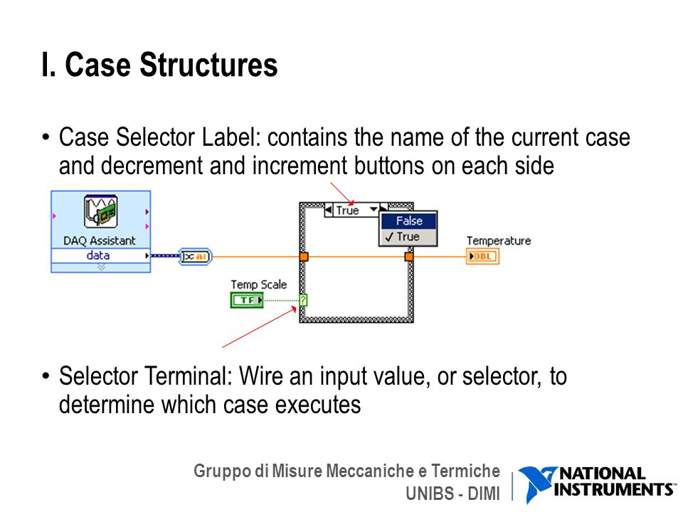 I. Case Structures Case Selector Label: contains the name of the current case and decrement and increment buttons on each side.