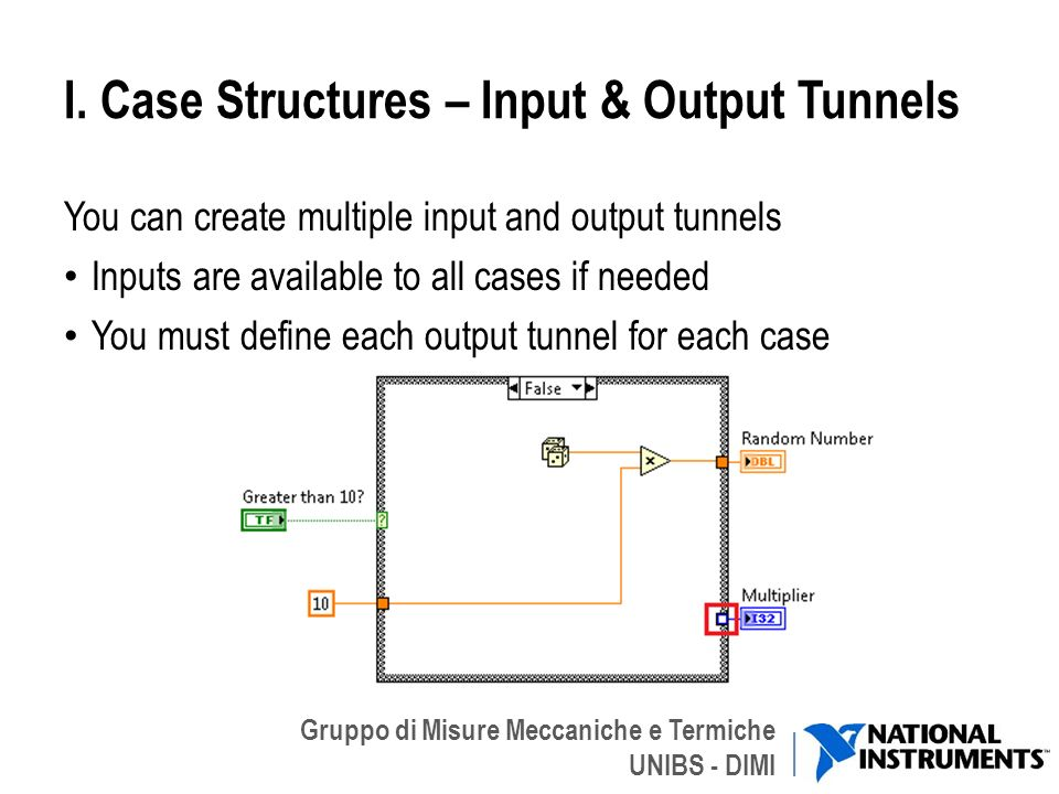 I. Case Structures – Input & Output Tunnels