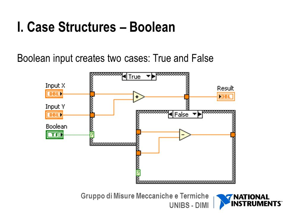 I. Case Structures – Boolean