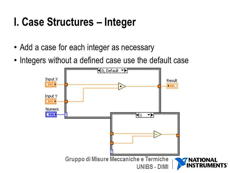 I. Case Structures – Integer