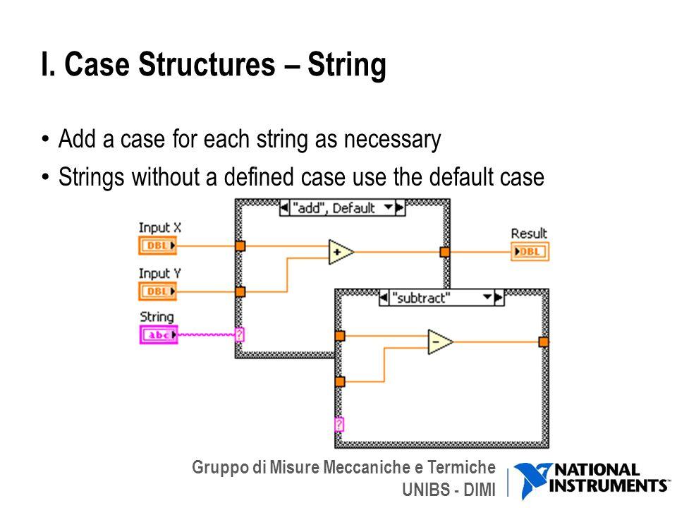 I. Case Structures – String