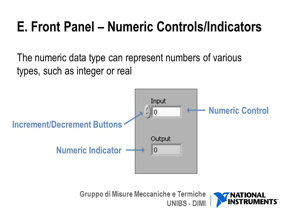 E. Front Panel – Numeric Controls/Indicators