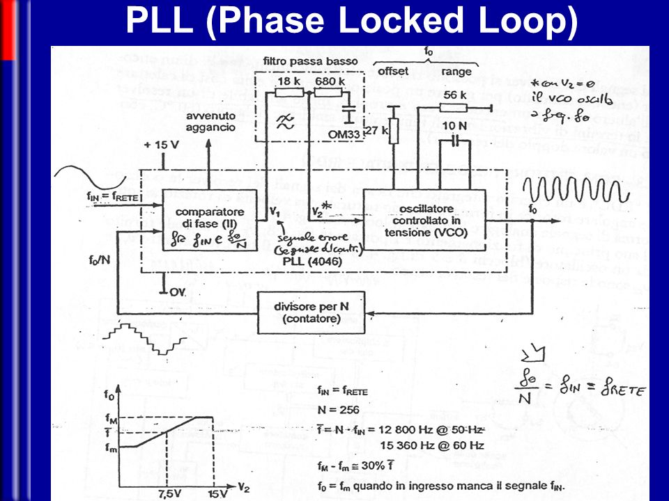 PLL (Phase Locked Loop)