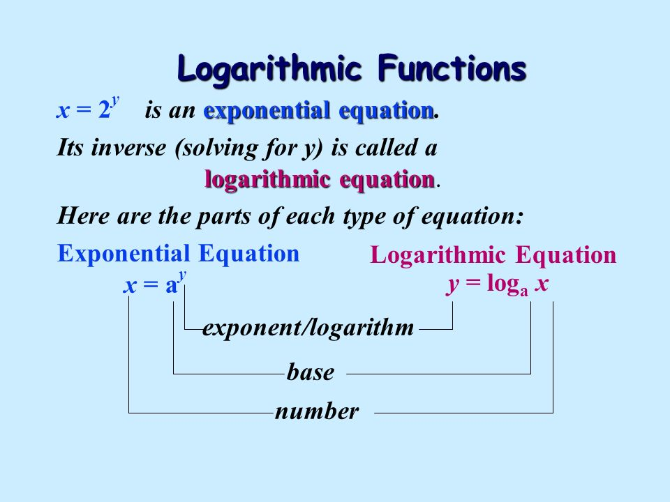 how to take the logarithm of a function