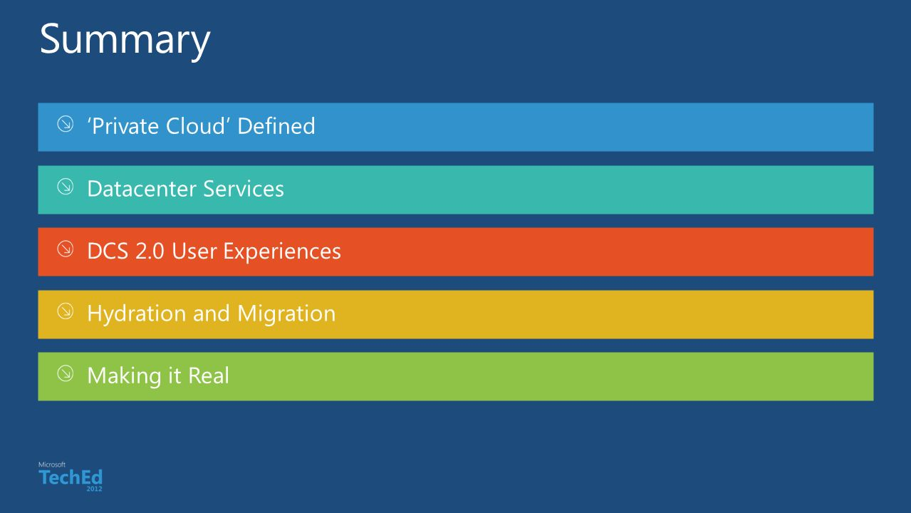Shared services evangelists 2 0 - Summary Private Cloud Defined Datacenter Services