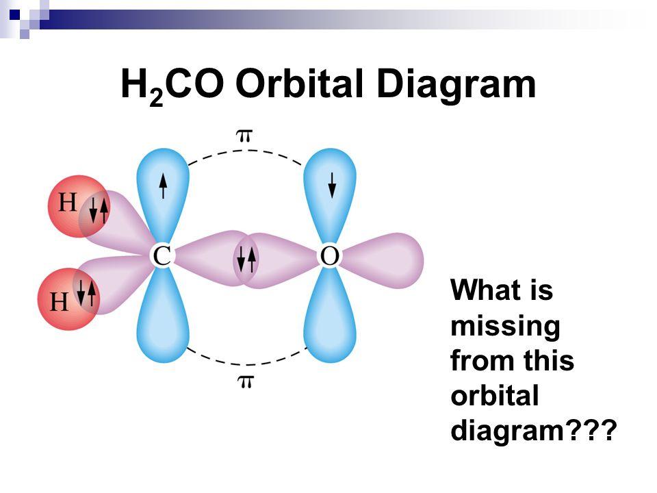 Mo Diagram For H2co | Repair Wiring Scheme H2co Molecular Geometry