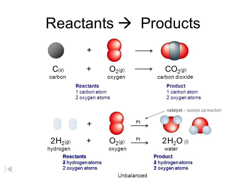 balloon carbon dioxide and chemical reaction It's an amazing chemical reaction at work objectives: demonstrate the  would  this reaction work with a different co2 source 3 can this reaction also be done .